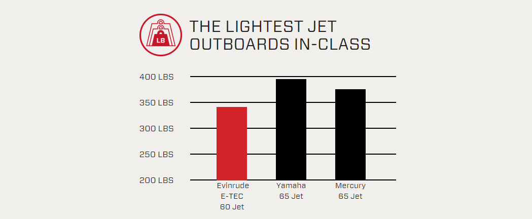 Jet Series – Debug Auto Exclusive